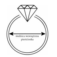 średnica wewnętrzna pierścionka